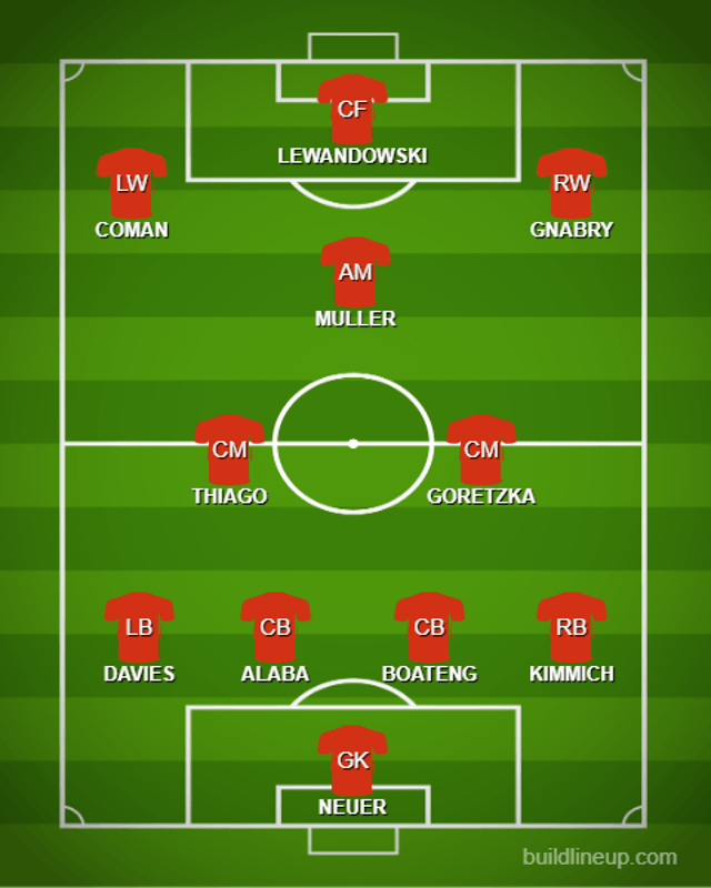 Possible BAY XI vs. LYO