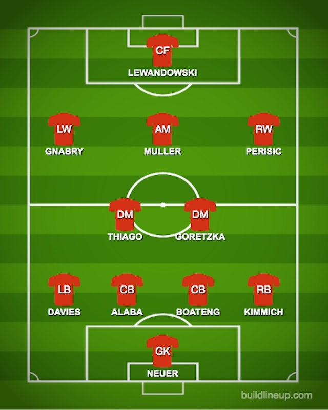 Possible BAY XI vs. PSG