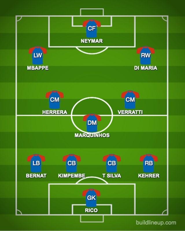 How Paris Saint Germain Could Line Up Against Bayern Munich Sports Mole
