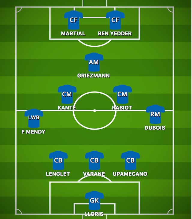 How France Could Line Up Against Croatia Sports Mole