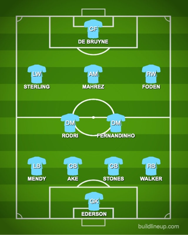 Possible MNC XI vs. LEI