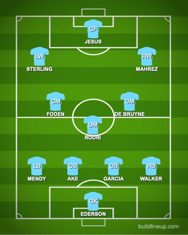 Possible MNC XI vs. WOL