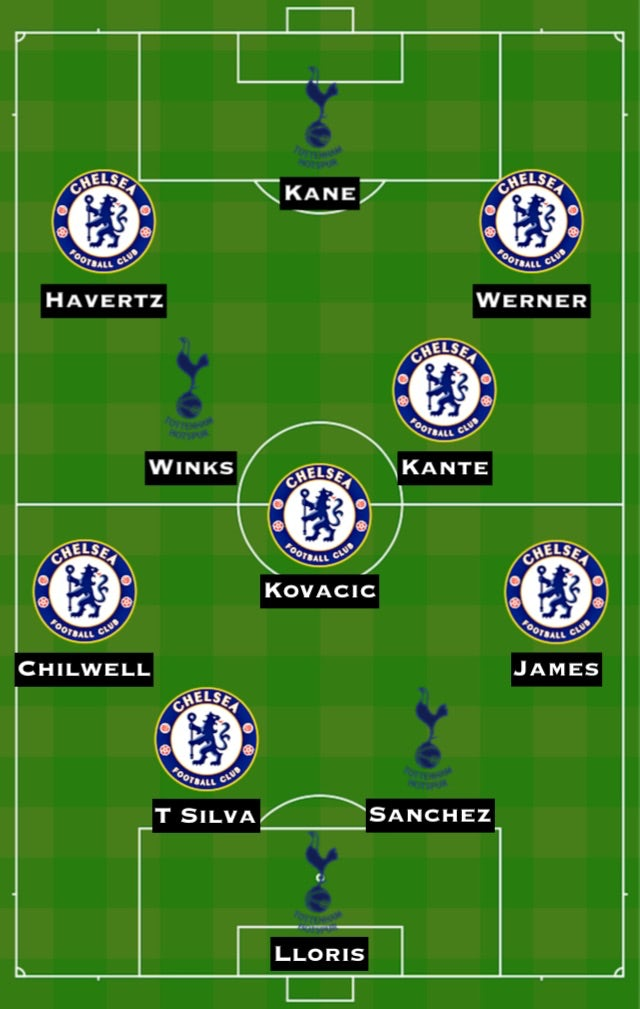 Combined XI: TOT vs. CHE