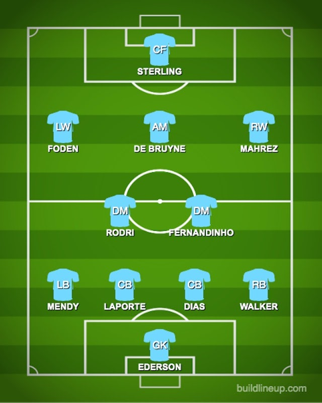 Possible MNC XI vs. LEE