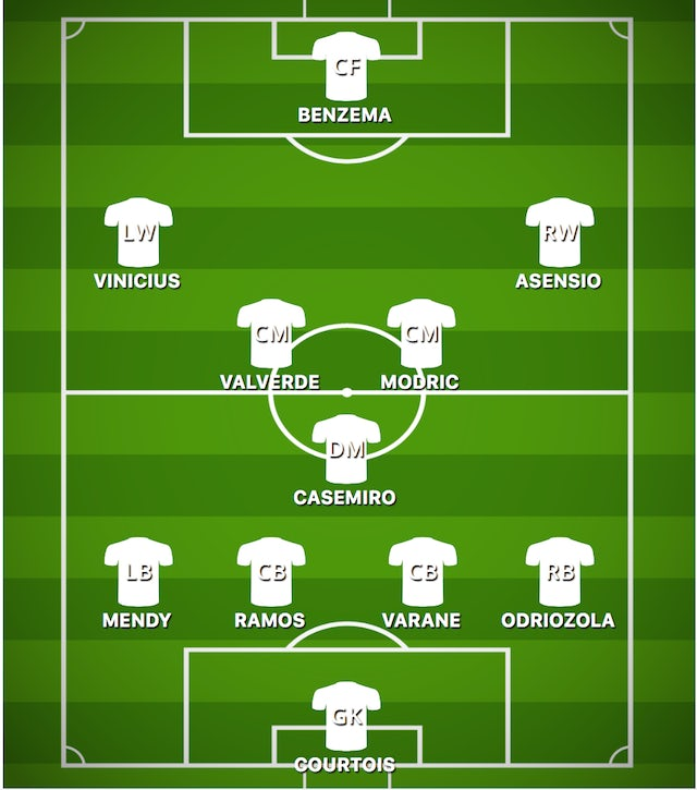 POSS RM XI vs. LEV