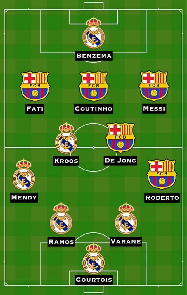 Combined XI: BAR vs. RMA