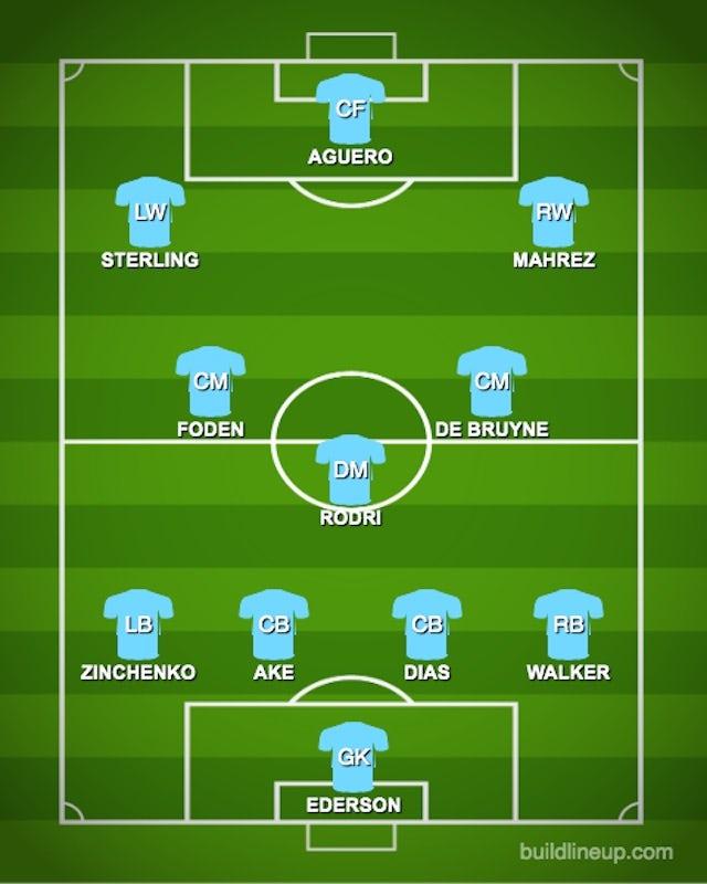 Possible MNC XI vs. WHU