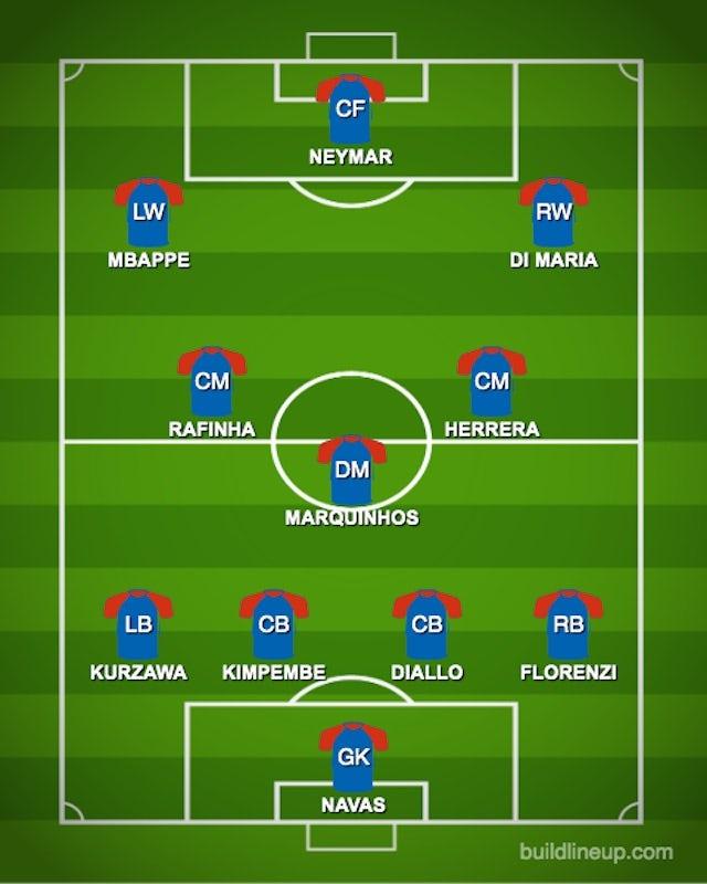 How Paris Saint Germain Could Line Up Against Manchester United Sports Mole