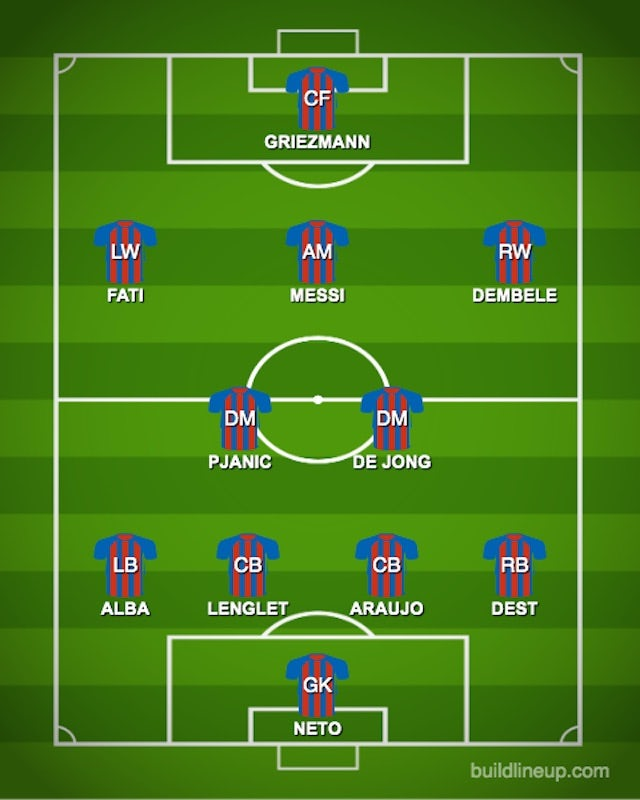 Possible BAR XI vs. JUV