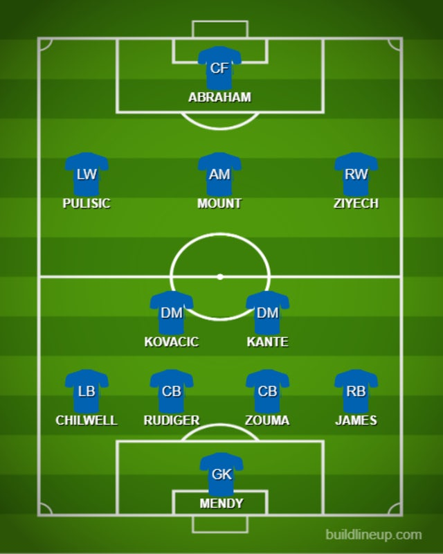 Revised Poss Che XI vs. Kra