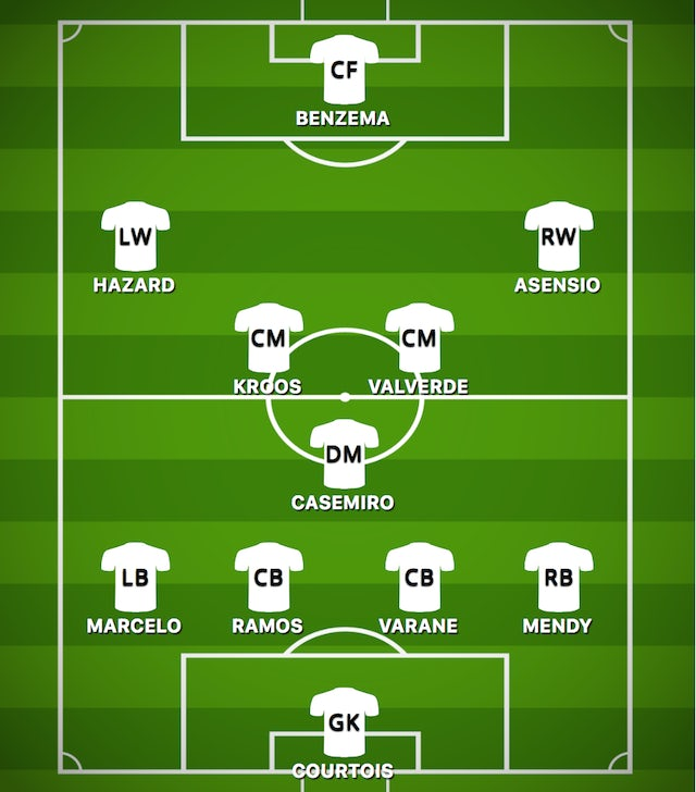how real madrid could line up against inter milan sports mole line up against inter milan
