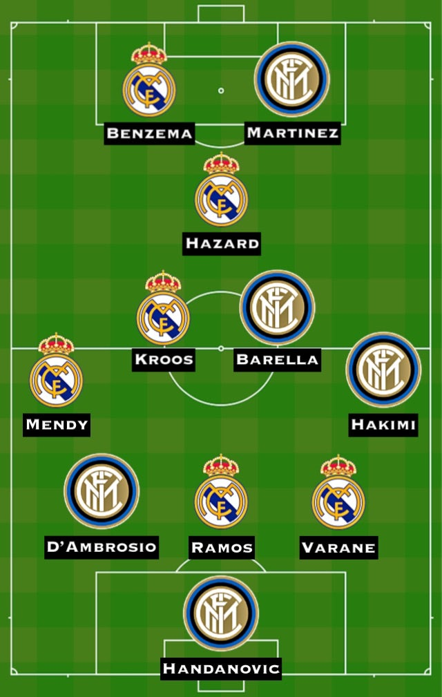 combined xi real madrid vs inter milan sports mole real madrid vs inter milan