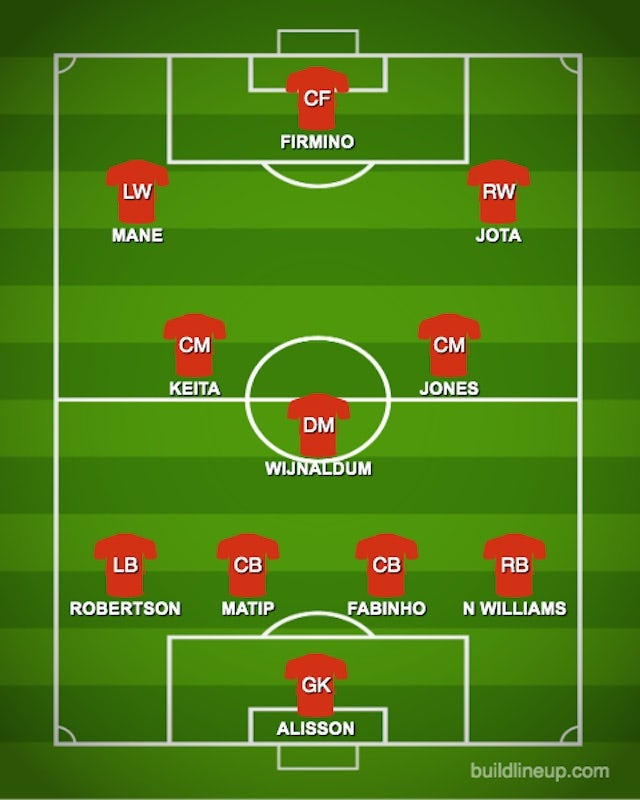 How Liverpool Could Line Up Against Leicester City Sports Mole