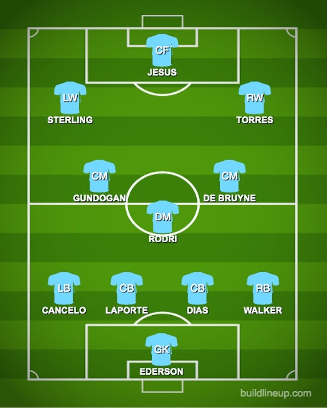 Possible MNC XI vs. TOT