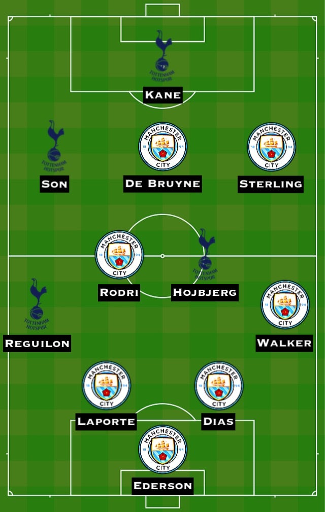 Combined XI: TOT vs. MNC