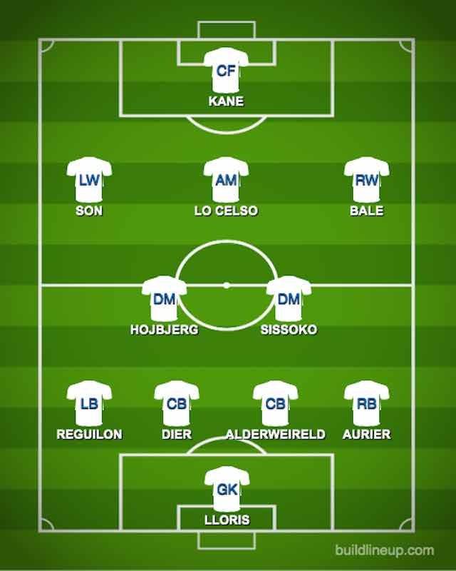 Possible TOT XI vs. MNC