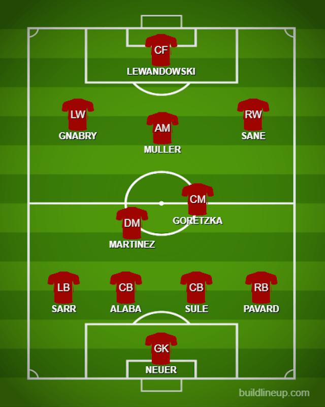 Possible BAY XI vs. RBS