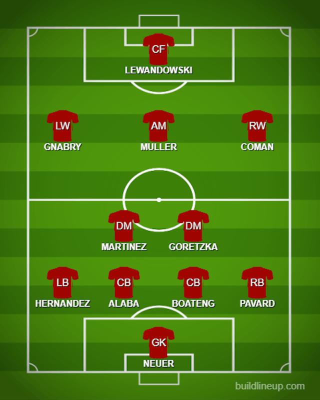 Possible BAY XI vs. STU