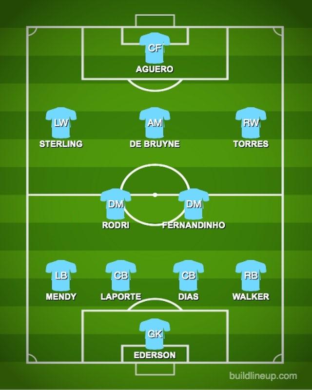 Possible MNC XI vs. BUR