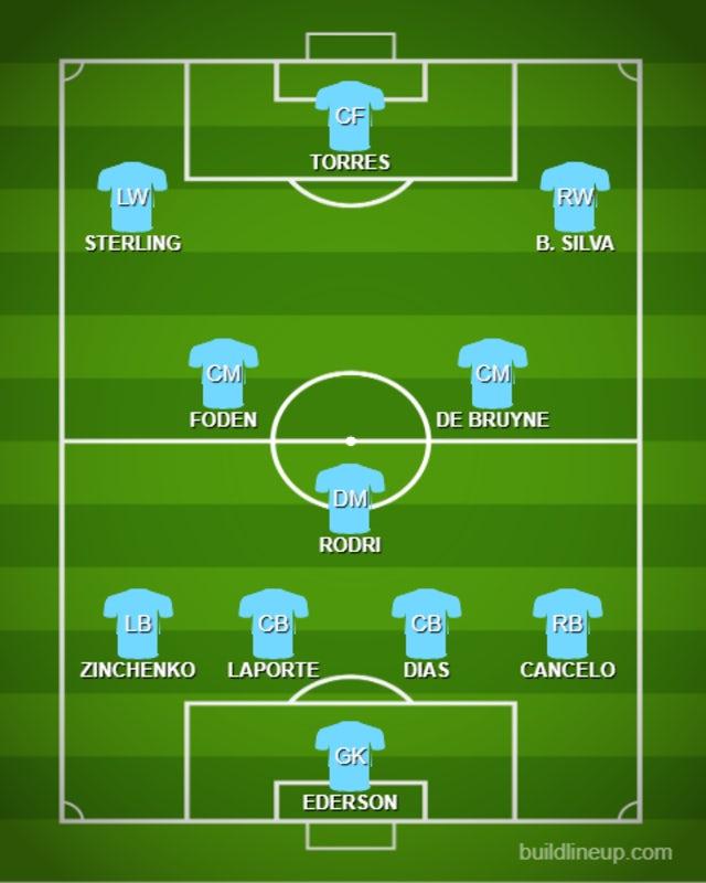 POSS MNC XI vs. POR