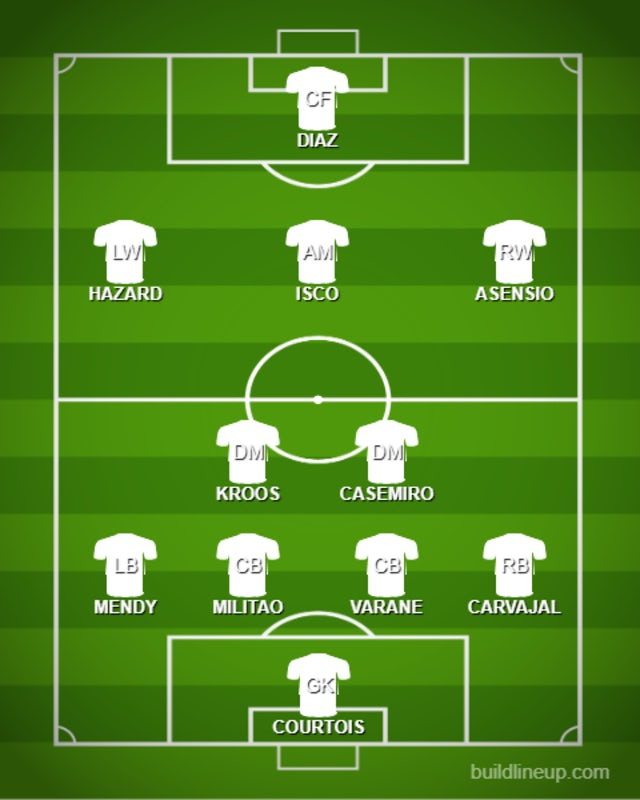 Poss RMA XI vs. INT 2