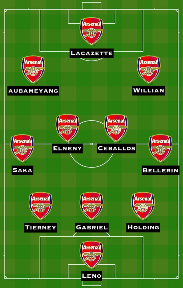 Possible ARS XI vs. TOT