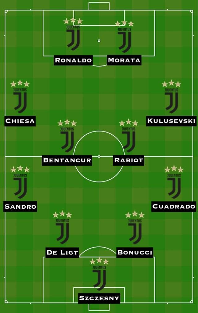 Possible JUV XI vs. BAR
