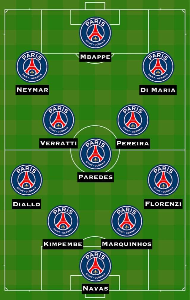 Possible PSG XI vs. IST