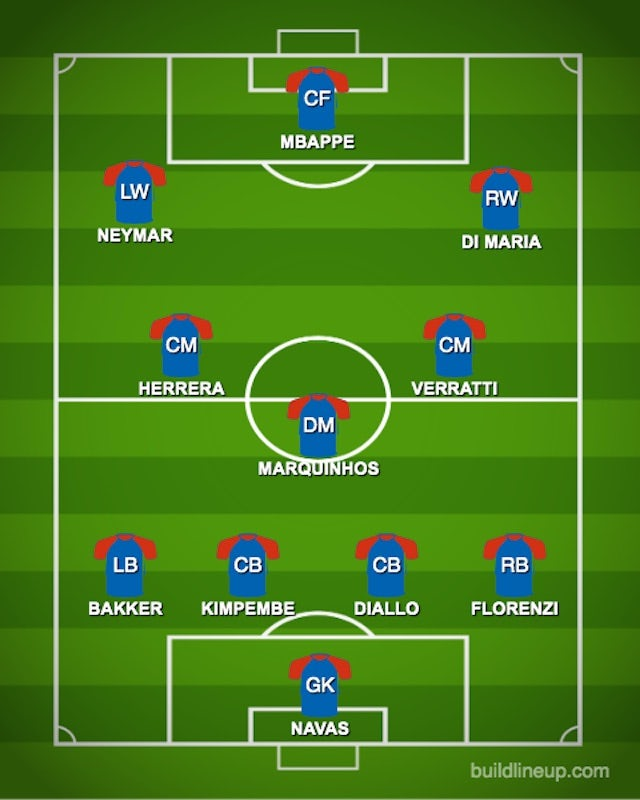 Possible PSG XI vs. MNU