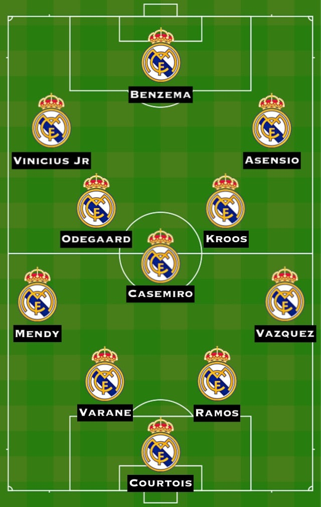 Possible RMA XI vs. MON