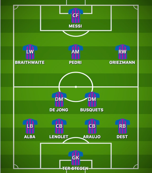 How Barcelona Could Line Up Against Valencia Sports Mole