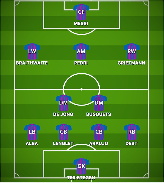 How Barcelona could line up against Real Valladolid - Sports Mole