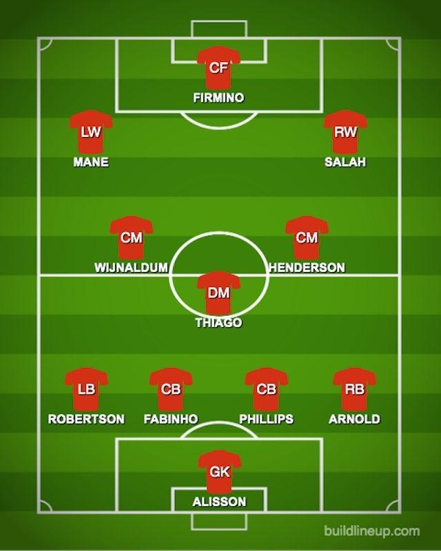 Possible LIV XI vs. MNU