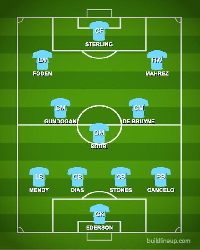 Possible MNC XI vs. AVL