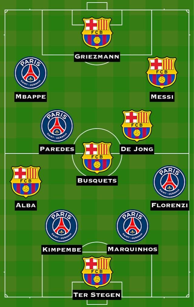 Combined XI: BAR vs. PSG