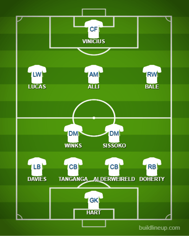 Possible TOTXI vs. WOLF