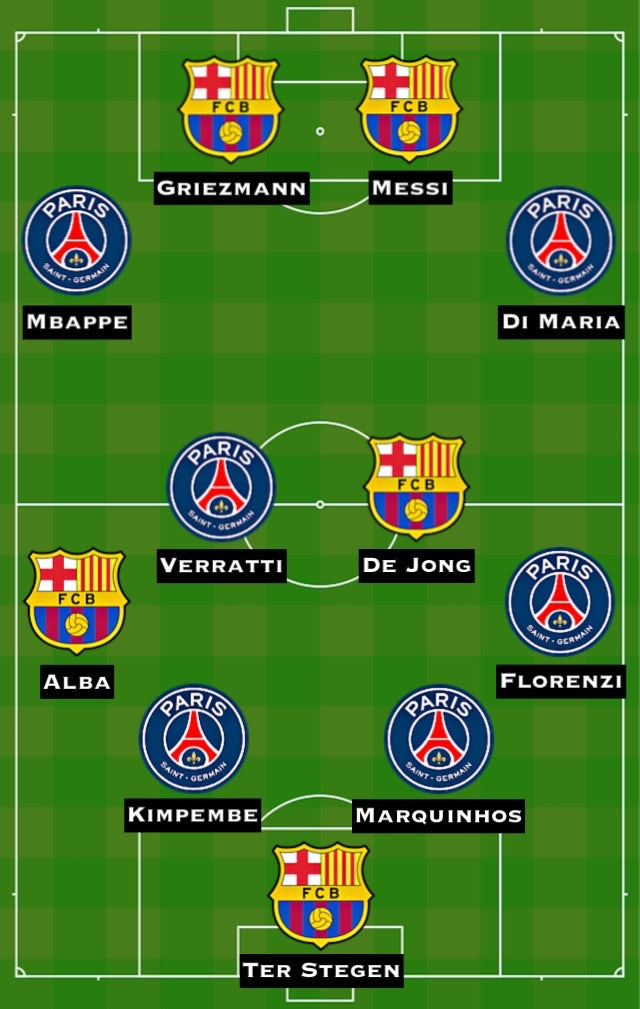 Combined XI: PSG vs. BAR