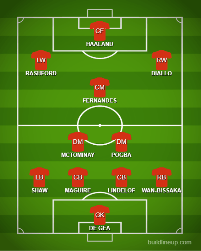 How MNU could line up with HAL