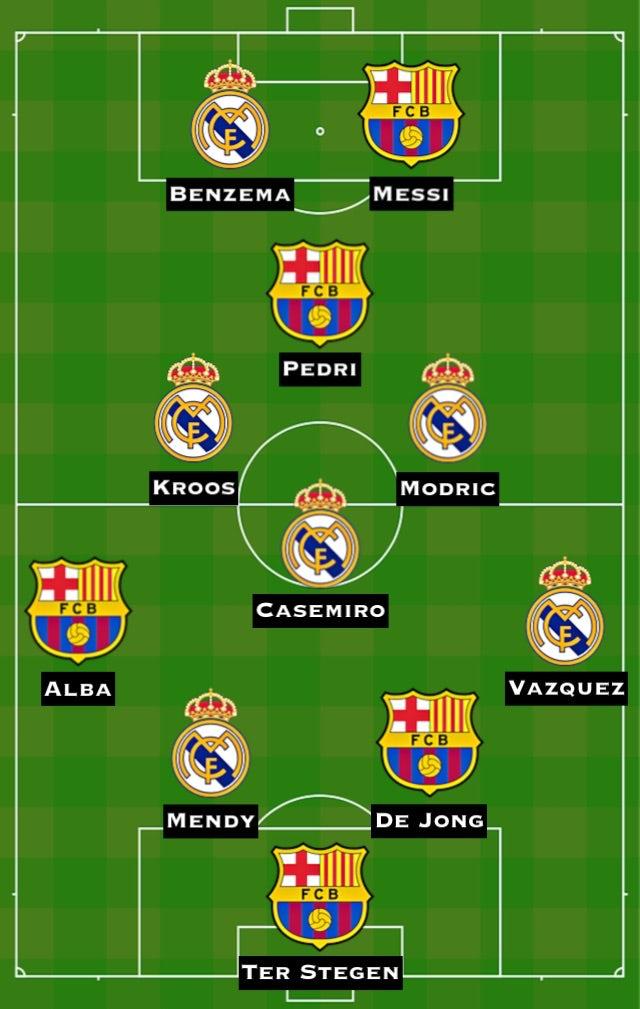 Combined XI: RMA vs. BAR