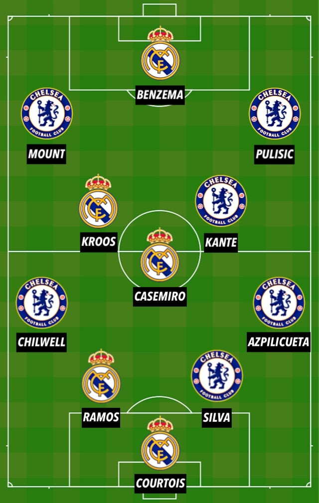 Combined XI: CHE vs. RMA