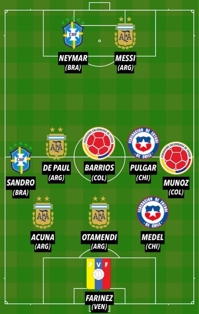 Copa America TOTW 2