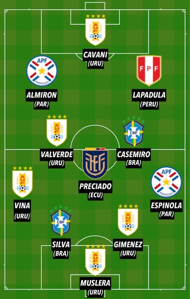 Copa América TOTW 4