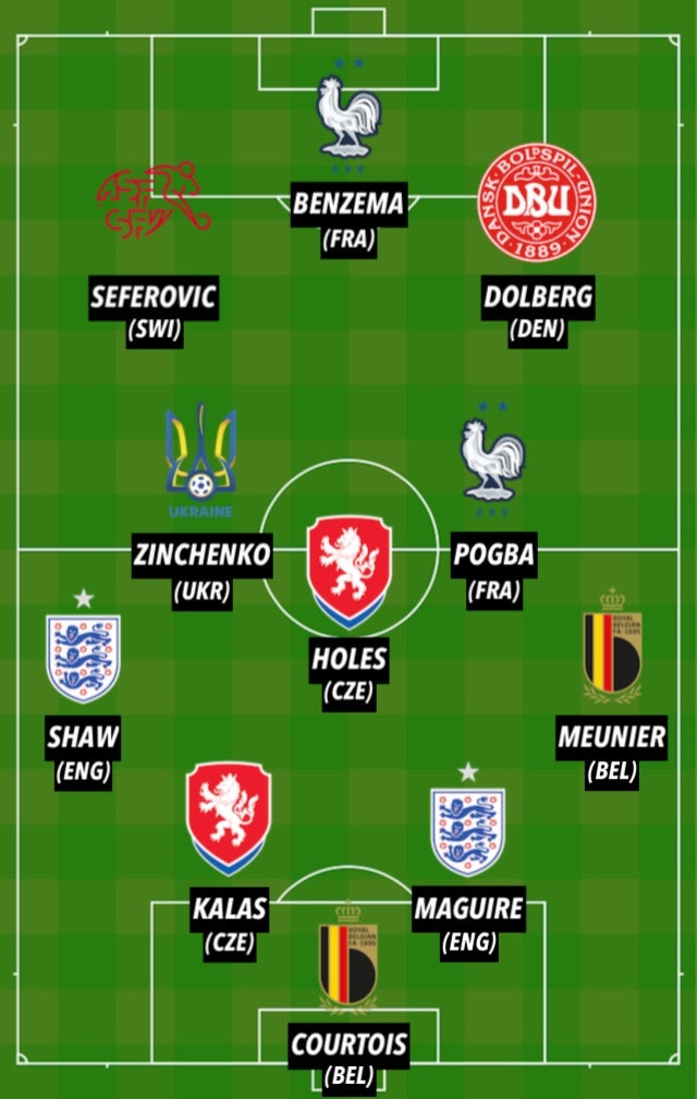 Campionato Europeo 2020 TOTW Ultimi 16