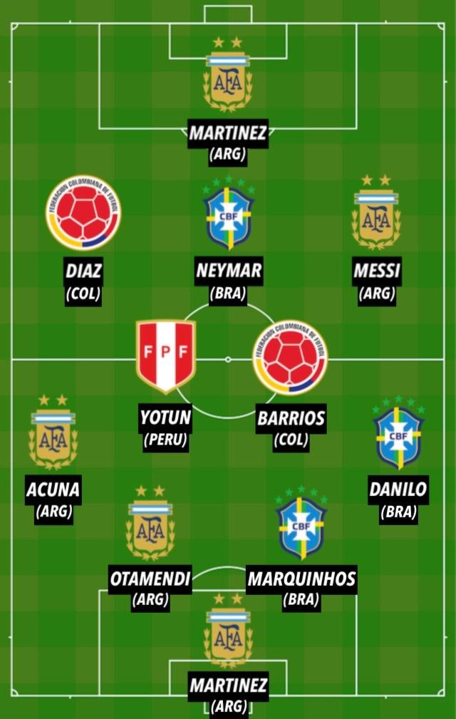Copa America 2021 Team of the Tournament